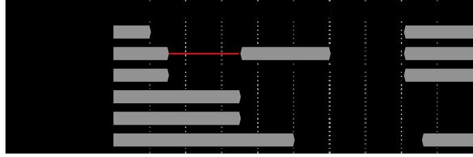 Draw beautiful digital electronics timing diagrams in latex latex source ccuart Gallery